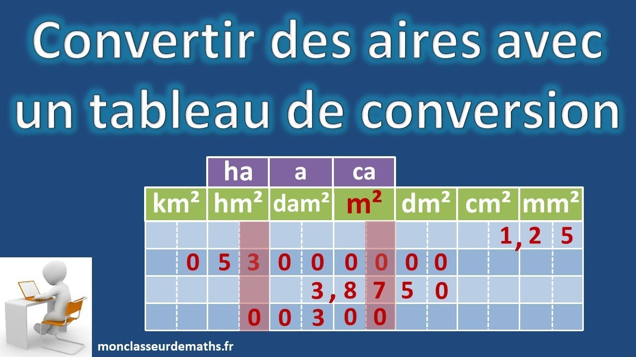 Tableau De Conversion M2