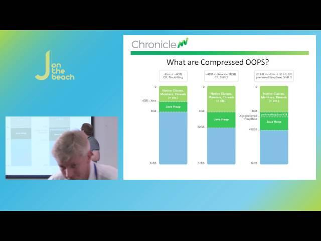 Low latency Lambdas in Java 8 - Peter Lawrey - JOTB16