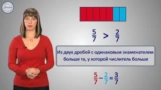 Математика 4 класс. Вычитание дробей