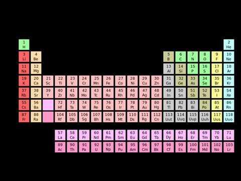 tabla periodica numero atomico y masa atomica