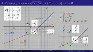 Решение задач с параметром графическим способом