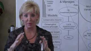 Retirement Financial Planning With Sandy Morris (1 of 4)