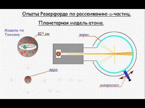 25 Электронное строение атома