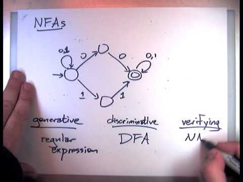 2014-09-16 NFAs - ε-transitions, generalizations, equivalence with DFAs and regular expressions