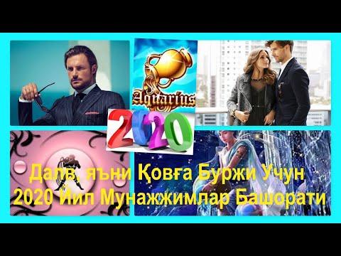 Далв, яъни Қовға Буржи Учун 2020 Йил Мунажжимлар Башорати