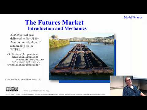 Econ 104 Introduction To Futures Contracts, Posted  Nov 18, 2019