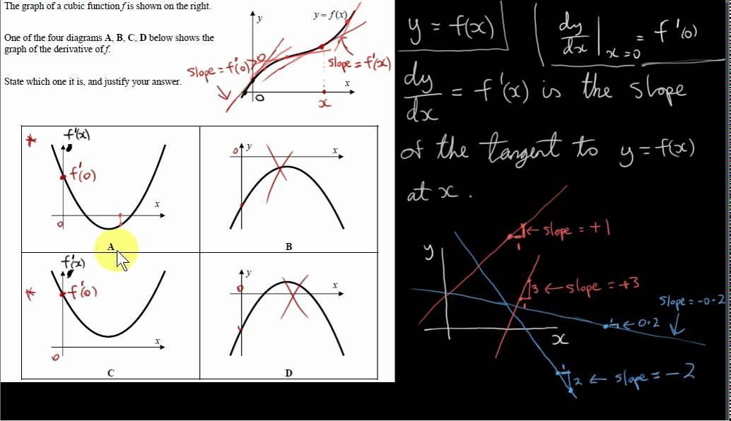 Cubed Graph