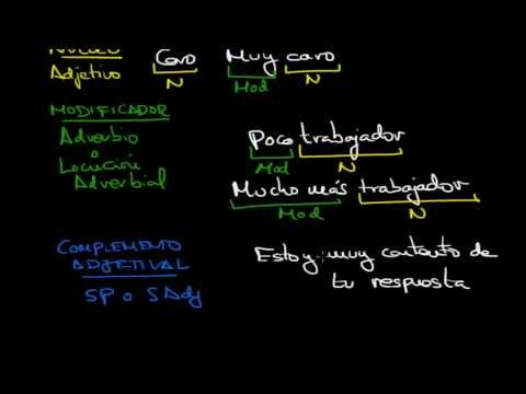 Relaciones Sintagmáticas y Paradigmáticasиз YouTube · Длительность: 4 мин27 с