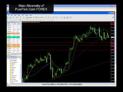Forex and index trading platform for professional traders