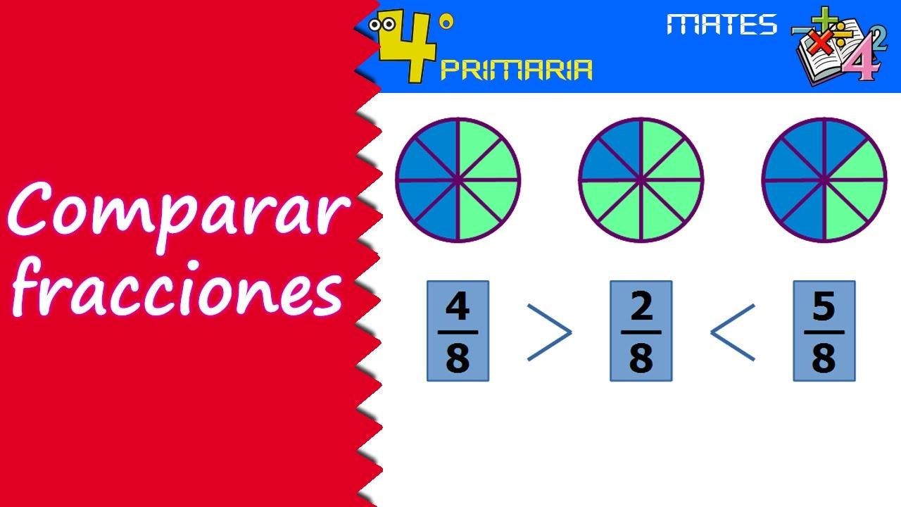 Matemáticas. 4º Primaria. Tema 9. Comparación de fracciones - YouTube