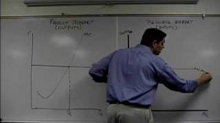 Micro 5.3 Comparing Product and Resource Markets: Econ Concepts in 60 Seconds- Review