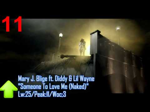 Billboard Bubbling Under Hot 100(Top 25) May 14, 2011