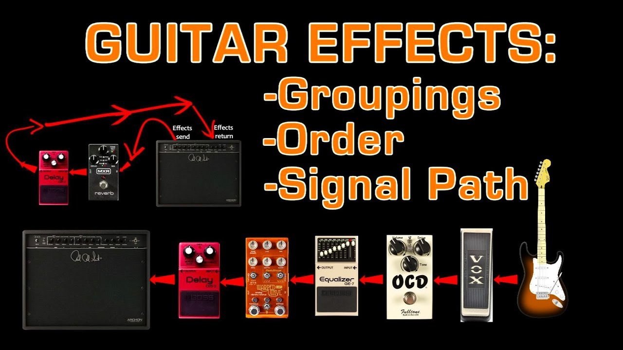 beginners guide to guitar effects groupings order fx loops signal path youtube. Black Bedroom Furniture Sets. Home Design Ideas