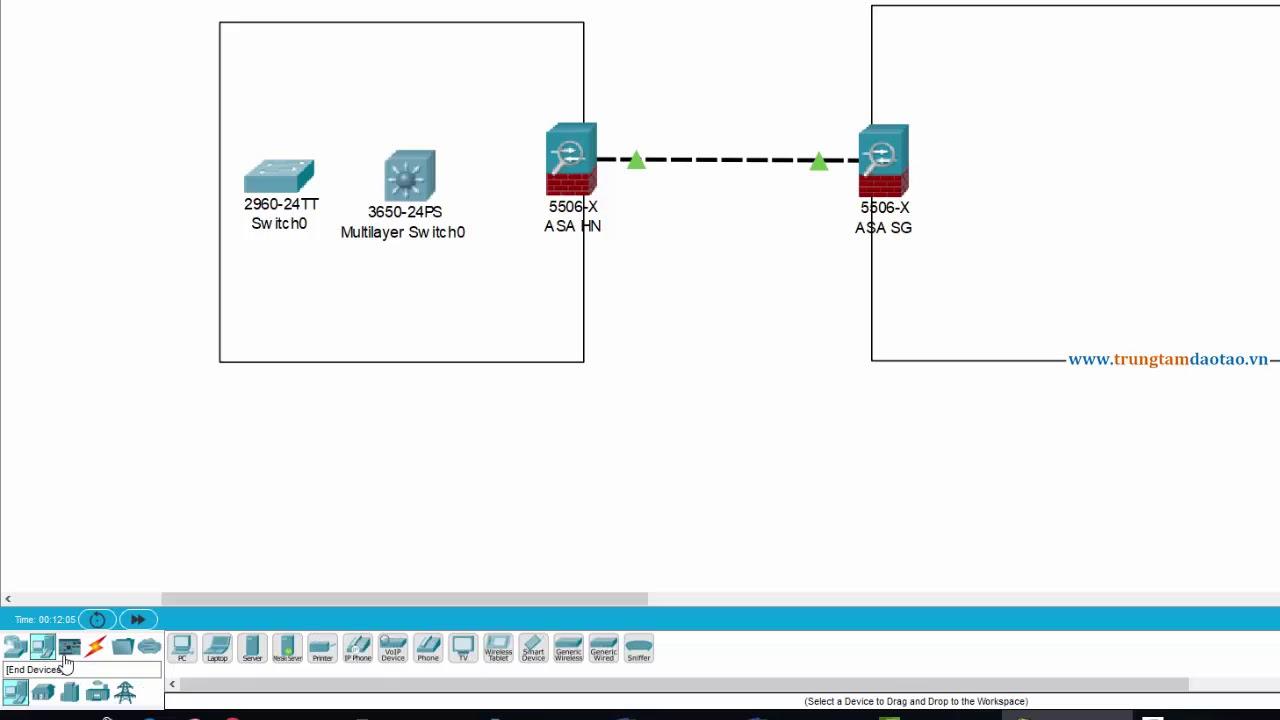 Hướng dẫn sử dụng phần mềm Cisco Packet Tracer