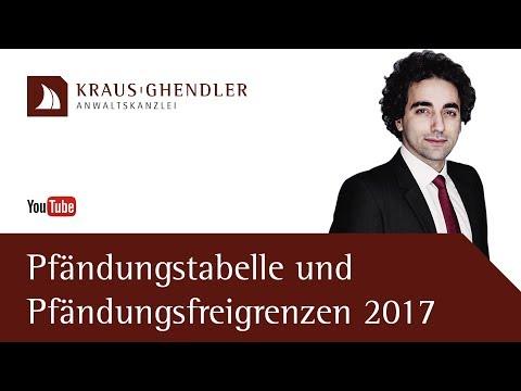 Pfändungstabelle Und Pfändungsfreigrenzen 2017