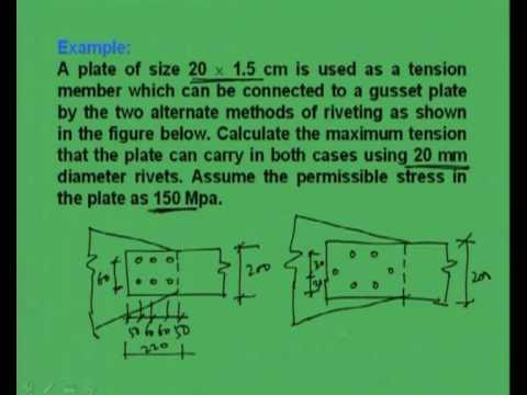 Example d. 4 rectangular hss tension member sdc verifier.