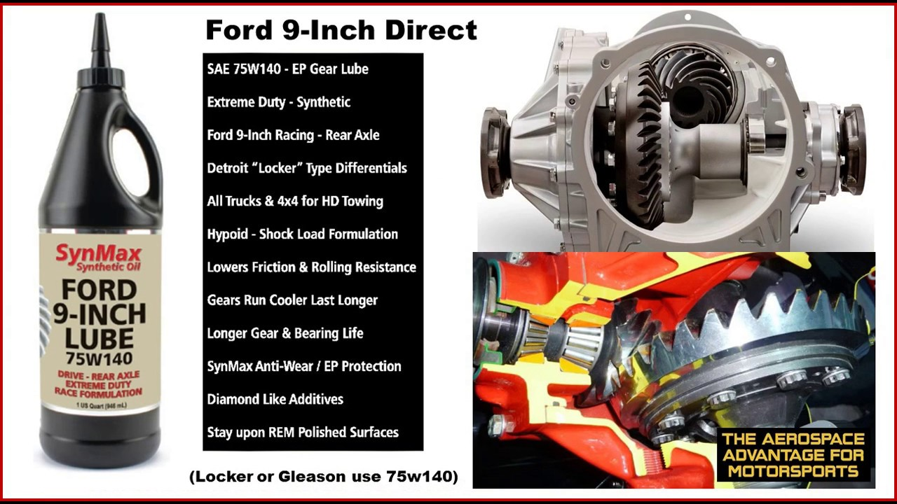 SynMax Ford 9Inch 75w140 Gear Lube Quart Also Locker / Differential -  Aeromotive Research