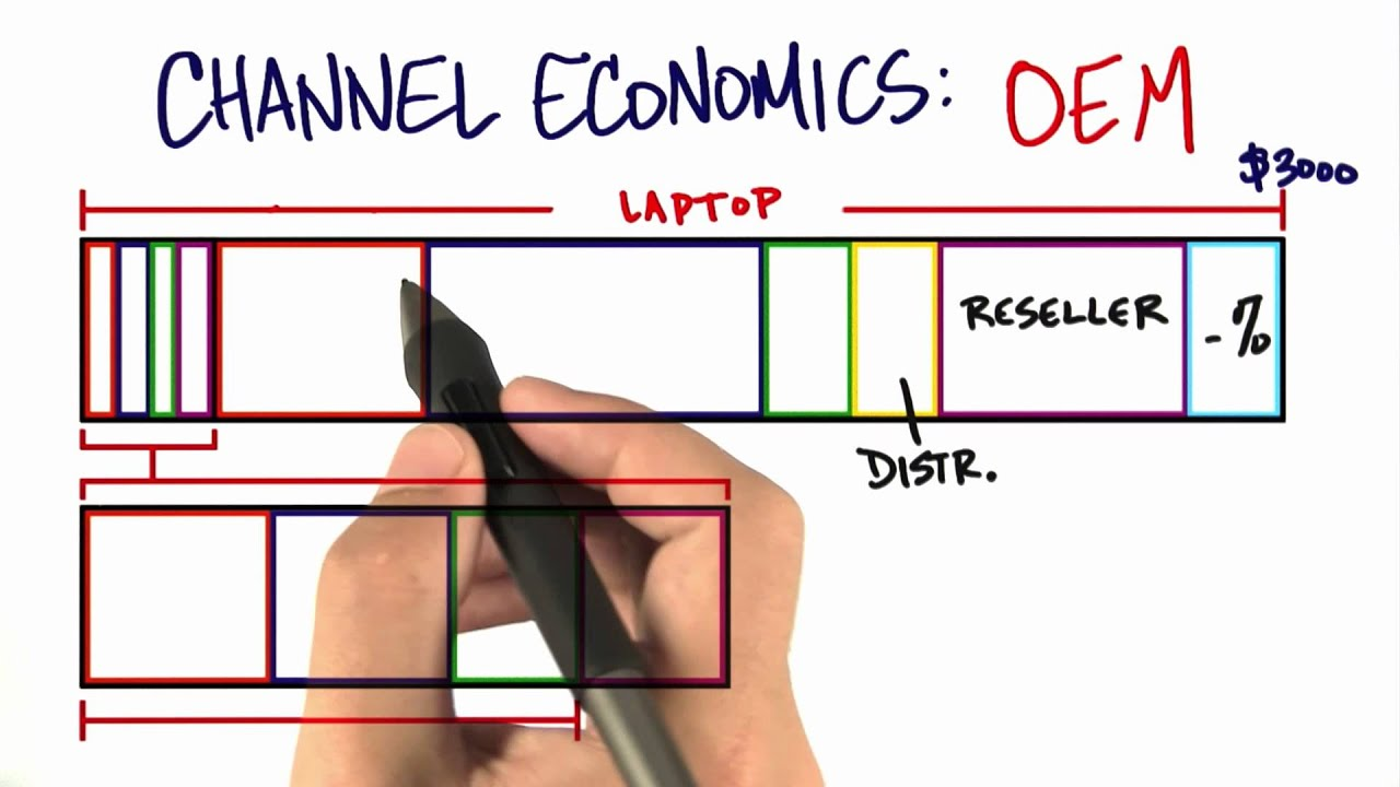 OEM Channel Economics - How to Build a Startup