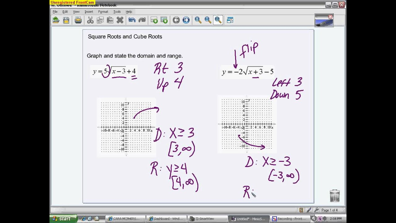 Algebra Ii Square Root And Cube Root Graphs