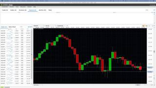 Forex Vs Penny Stock by Lincoln Mitchell