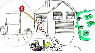 Détecteur de fumée connectée et alarme intrusion