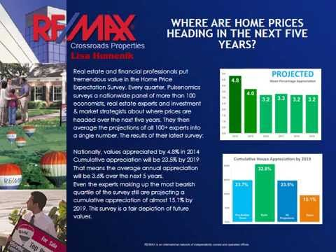 Greater Cleveland Real Estate Market Report for Home Sellers & Home Owners