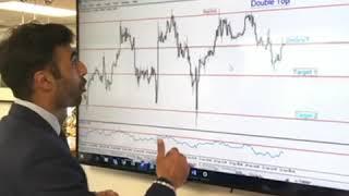 USD/CAD Range Trade Analysis #Forex