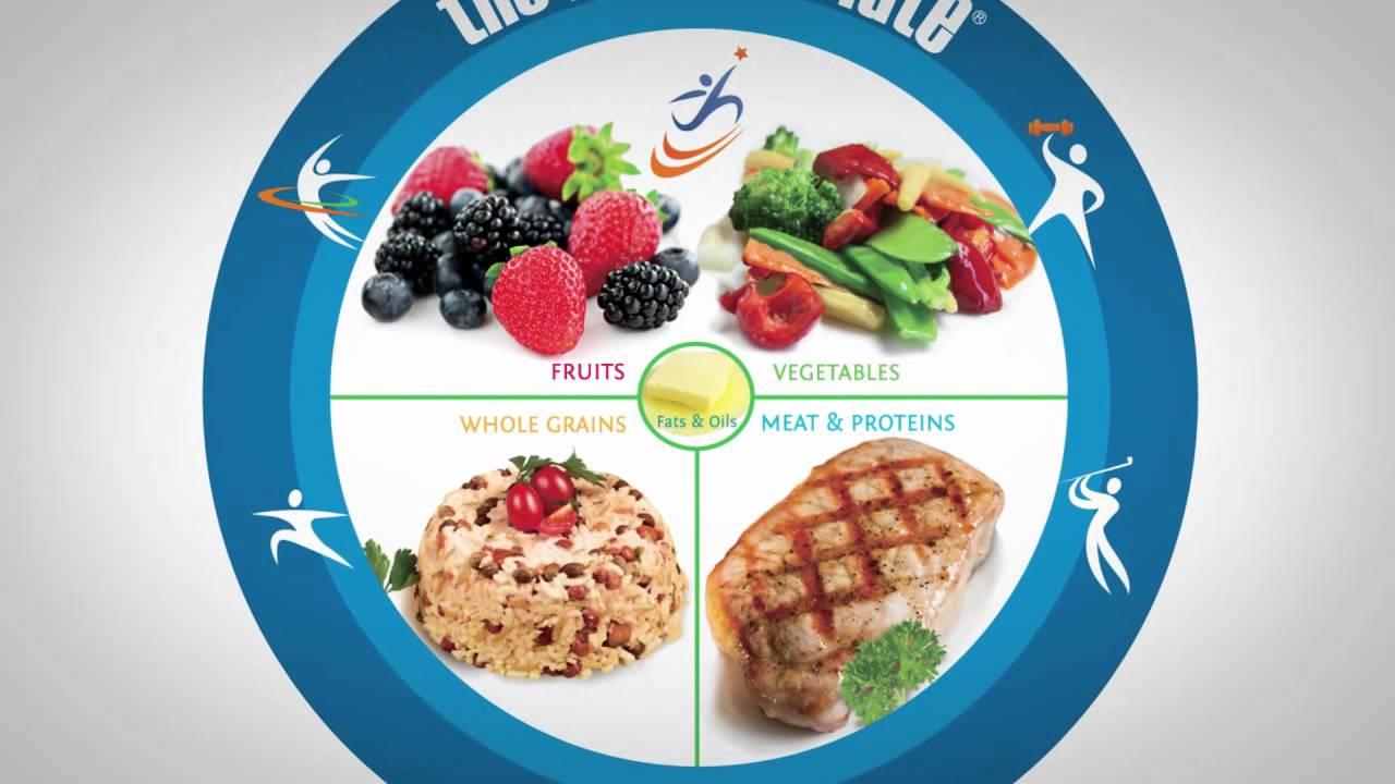 Healthy Food Report