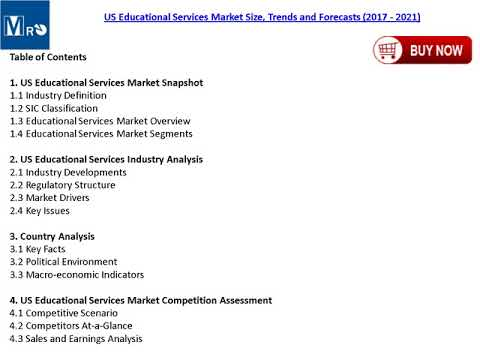 Educational Services Market: Global Forecasts to 2021