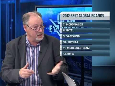 Top 1000 Global Brands