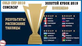 Золотой Кубок Северной Америки 2019 стартовал с разгромов. 1 тур. Результаты, Расписание, Таблицы.