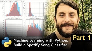 Machine Learning with Python - Part 1: Spotify EDA