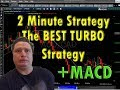 Work From Home - MACD+2 Min Strategy 100% ITM! Binary Options