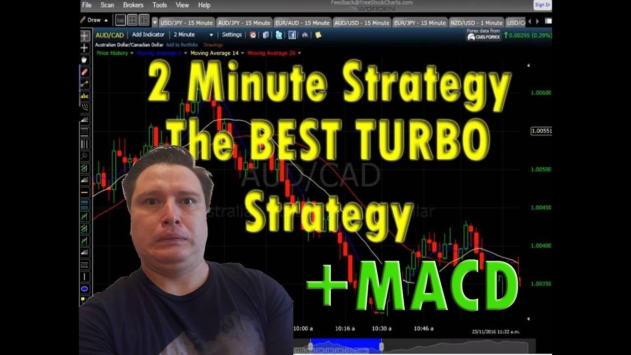 Binary options itm review