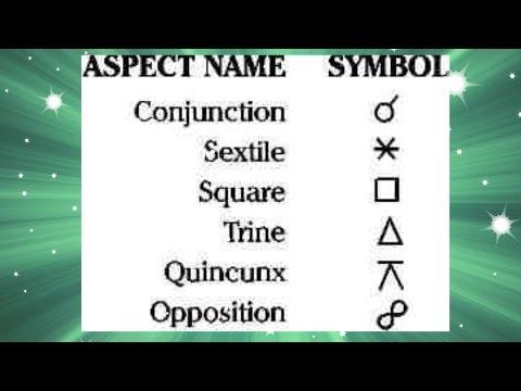 ASTROLOGY 101 ASPECTS