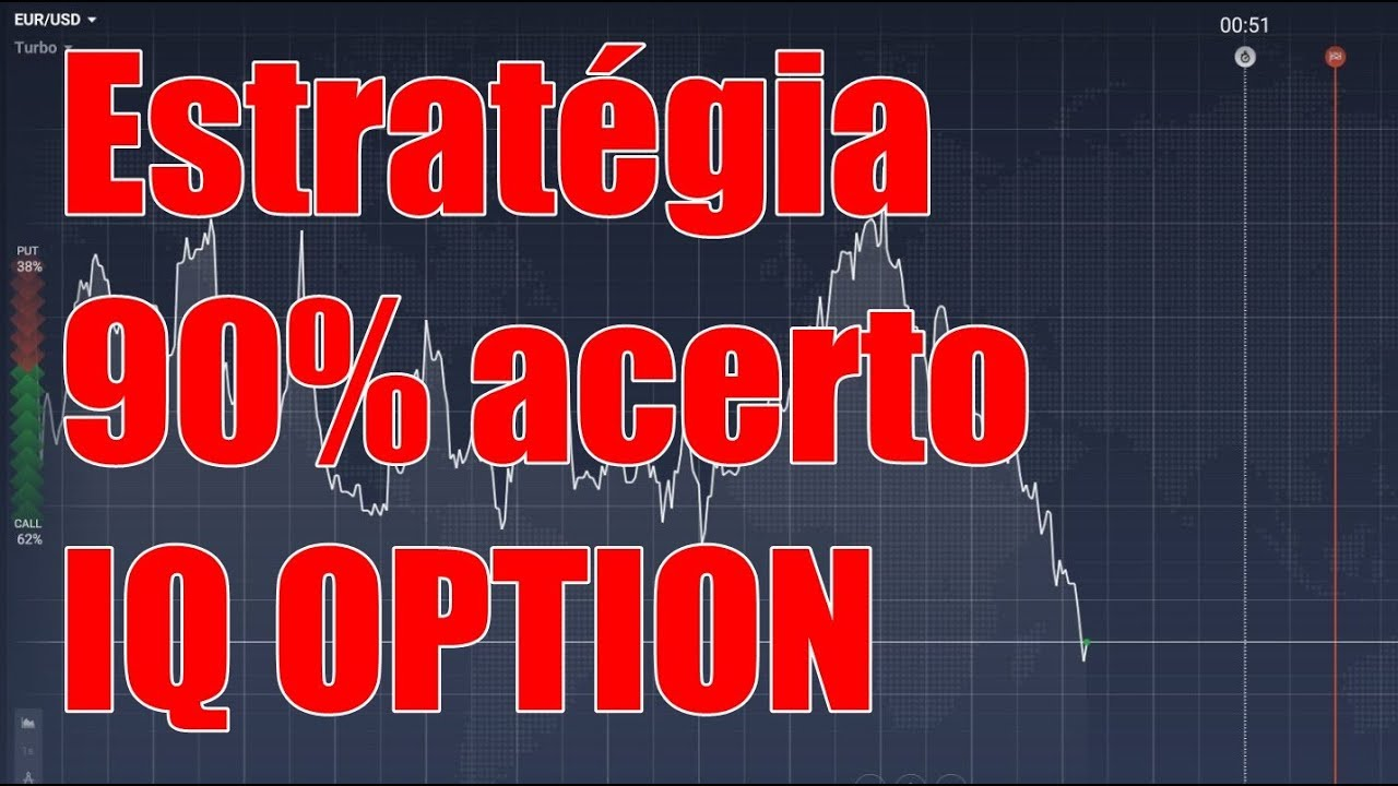Estrategias opciones binarias parabolic sar