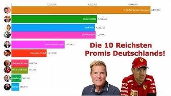 Die 10 Reichsten Promis Deutschlands 2020! (Vermögen)