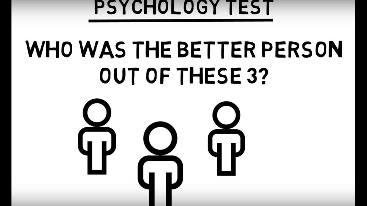 How to crack psychology test of IAF Y gp easily