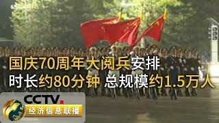 《经济信息联播》 20190924| CCTV财经