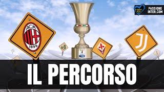 #inter #coppaitalia #newsinter news: il calendario della coppa italiaÈ ufficiale tabellone prossima italia. che percorso avrà l'inter? scopria...
