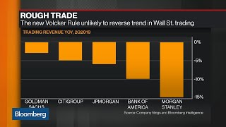 -volcker-rule-revisions-wall-street