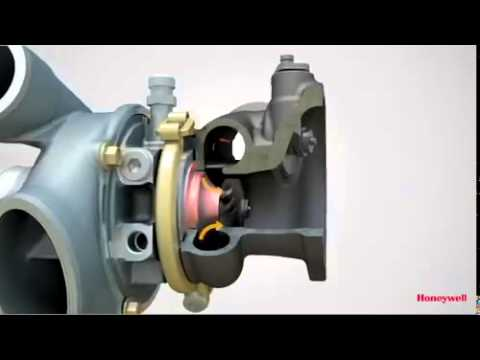 Dual Boost turbo animation for petrol engines from Garrett