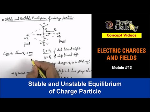 13. Physics | Electrostatics | Stable and Unstable Equilibrium of Charge Particle | Ashish Arora