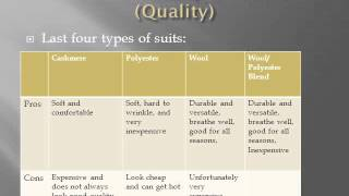 Men's Suits for your Formal quality Thumbnail