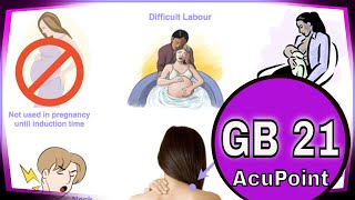 gb 21 acupuncture point