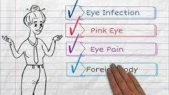 Eye emergencies In Plant City Florida