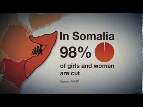 BBC World News - #100Women