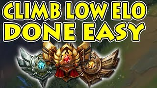 All You Need to Know: Easy Guide to Consistently Winning Low Elo Games By Yourself