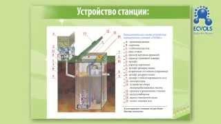 Монтаж септиков, гарантийное обслуживание(, 2014-07-03T11:01:47.000Z)