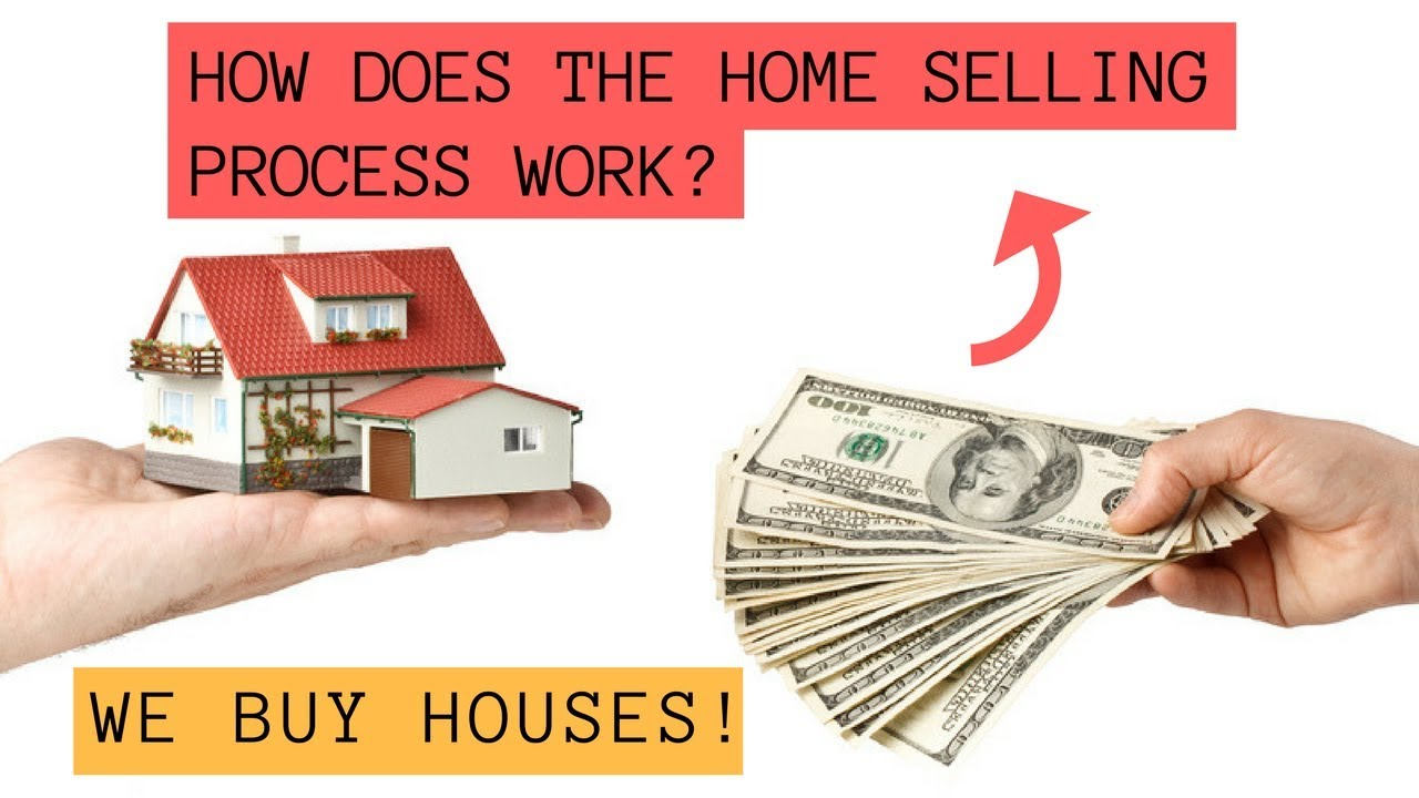 We Buy Houses  – How the Process Works in Maryland | Call (410) 779-4622